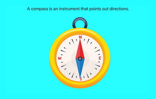 Using a compass at one end of a pre-arranged group of magnets, Derive the orientation of a second compass placed at different points in this arrangement of magnets.