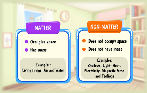 Identify the objects that are matter/ non-matter.
