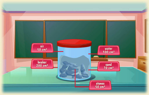Derive mathematically, the ability of a container to hold a known volume of matter.