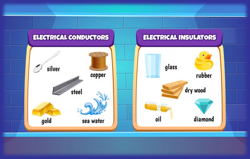 Apply knowledge of electric circuitry and electrical conductors or insulators to infer if the material connected to a circuit is an electrical conductor or an insulator, based on information, in a circuit diagram, that suggests the circuit is working or not when this material is connected to it.