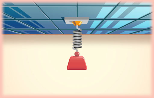 Denote the direction of the elastic spring force and or external force acting on a spring or spring balance.