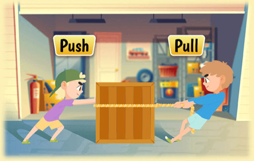 Classify actions/activities into push or pull categories of force