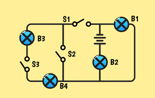 Apply knowledge of open/closed electrical circuits in a complex circuit comprising several sub-circuits of light bulbs and switches to Suggest the optimal combination of switches to open/close to light up a target number of bulbs in the circuit.