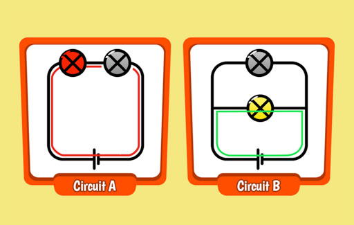 Apply knowledge of open/closed electrical circuits in a complex circuit comprising several sub-circuits of light bulbs and switches to Identify the bulbs that will / will not light up when some other bulbs fuse.