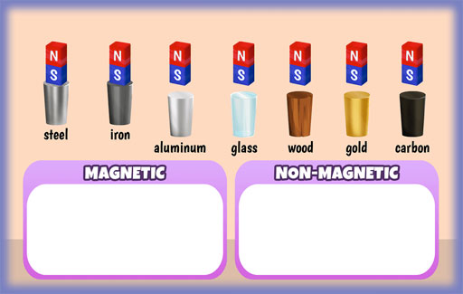 Identify, from a list, the materials that can be magnetized into a magnet/electromagnet
