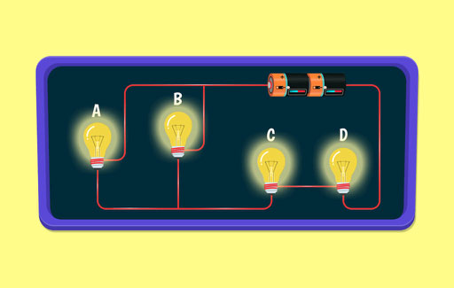 Apply knowledge of open/closed electrical circuits in a complex circuit comprising several sub-circuits of light bulbs and switches to Identify the specific bulb(s) in a circuit that are faulty, with information of the proportion of working light bulbs in the circuit.